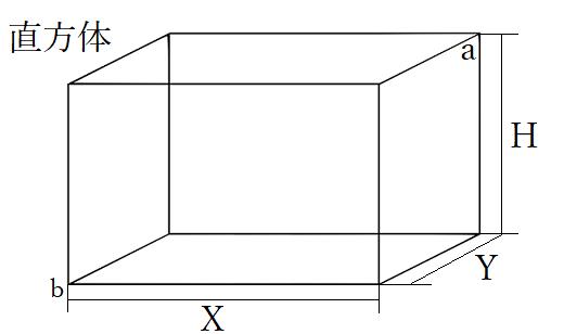 直方体の体積・面積計算機