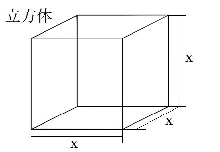 立方体の体積・面積計算機