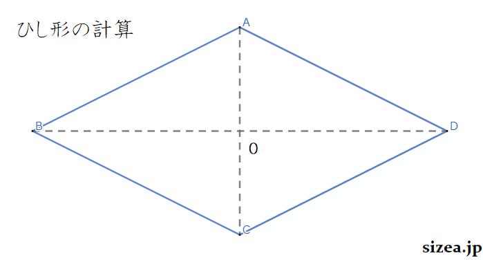 ひし形の計算