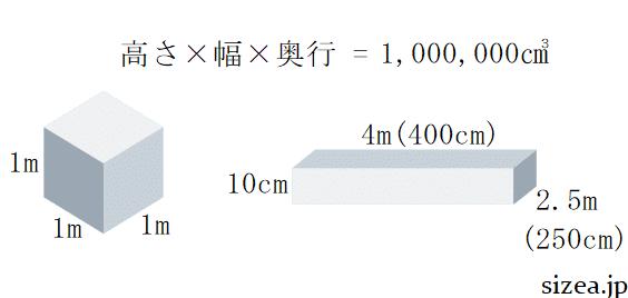 1立米とは