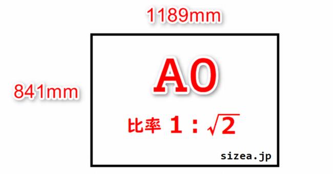 A0サイズの用紙の縦と横の長さと縦横の比率