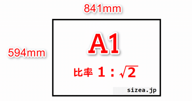 A1サイズの用紙の縦と横の長さと縦横の比率