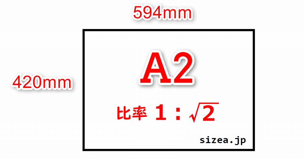 A2サイズの用紙の縦と横の長さと縦横の比率