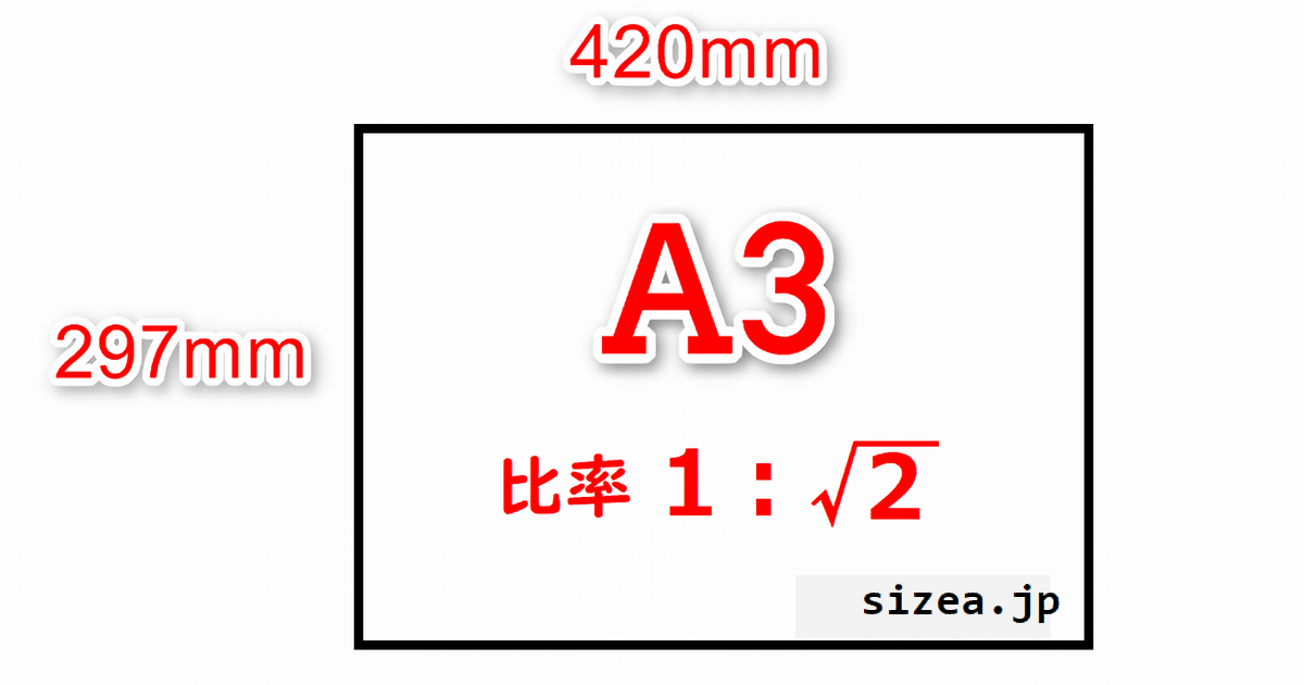 A3サイズの用紙の縦と横の長さと縦横の比率
