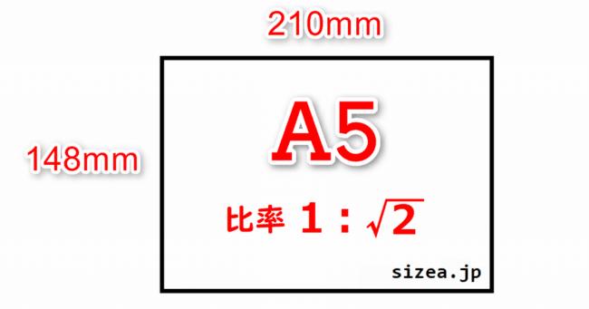 A5サイズの用紙の縦と横の長さと縦横の比率