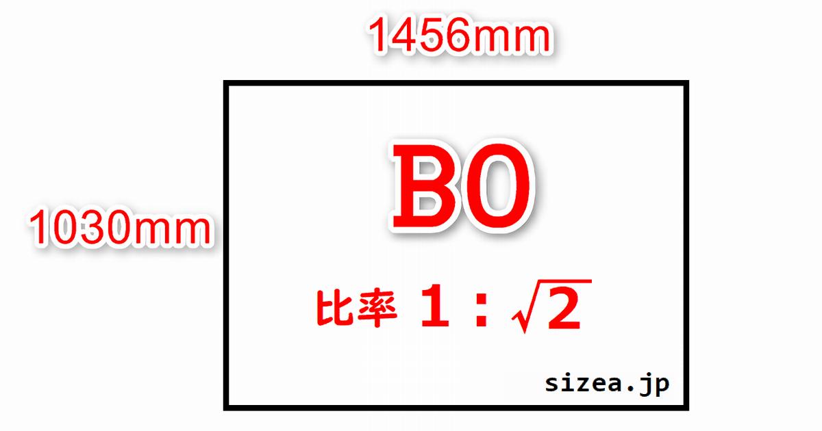 B0サイズの用紙の縦と横の長さと縦横の比率