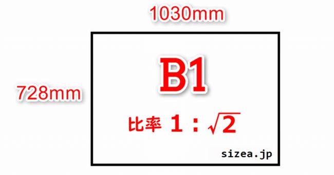 B1サイズの用紙の縦と横の長さと縦横の比率