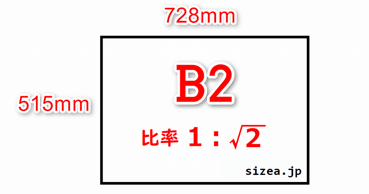 B2サイズの用紙の縦と横の長さと縦横の比率