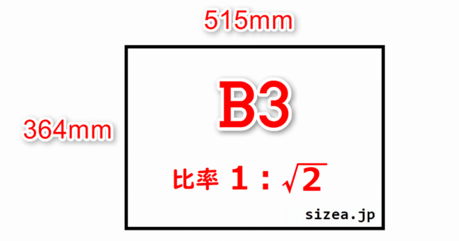 B3サイズの用紙の縦と横の長さと縦横の比率