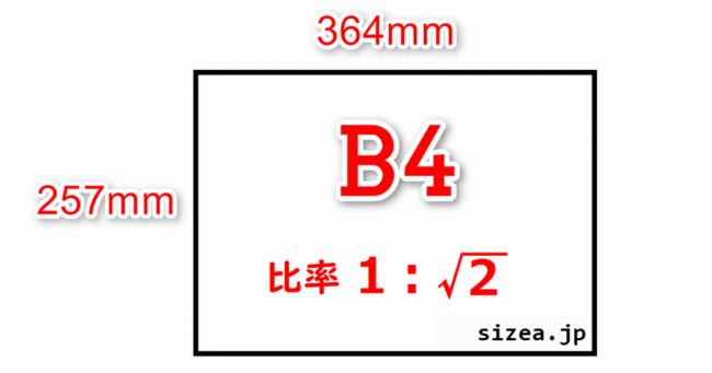 B4サイズの用紙の縦と横の長さと縦横の比率