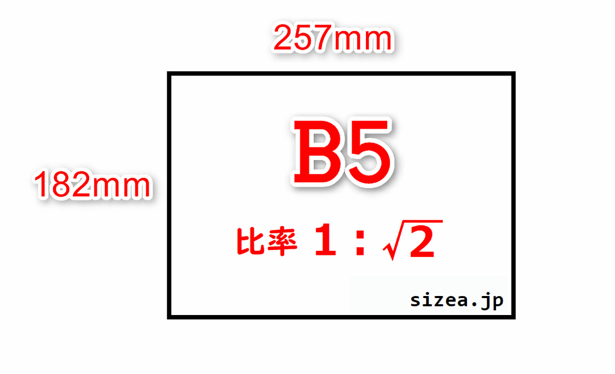B5サイズの用紙の縦と横の長さと縦横の比率