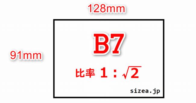 B7サイズの用紙の縦と横の長さと縦横の比率