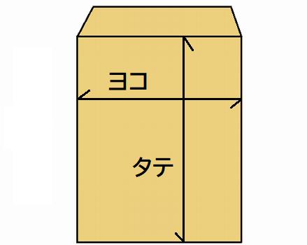 封筒のサイズ一覧と封筒はどこを測ったサイズなのかを示している
