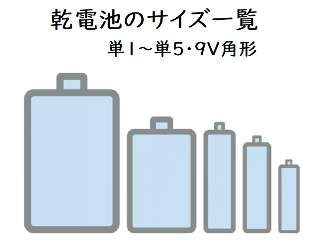 乾電池のサイズ一覧・単1~単5と9V形の高さと直径