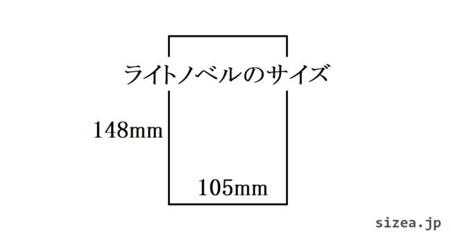 ライトノベルの縦横厚さのサイズ