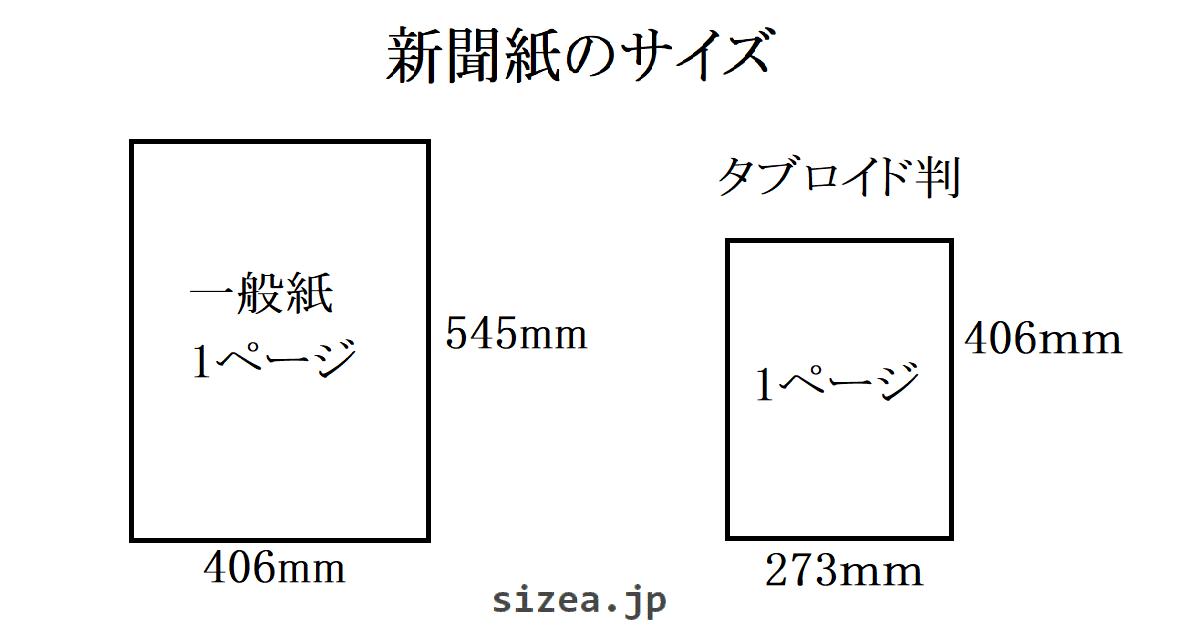 日本で発行されている新聞紙のサイズ、一般紙とタブレット版の縦横のサイズ
