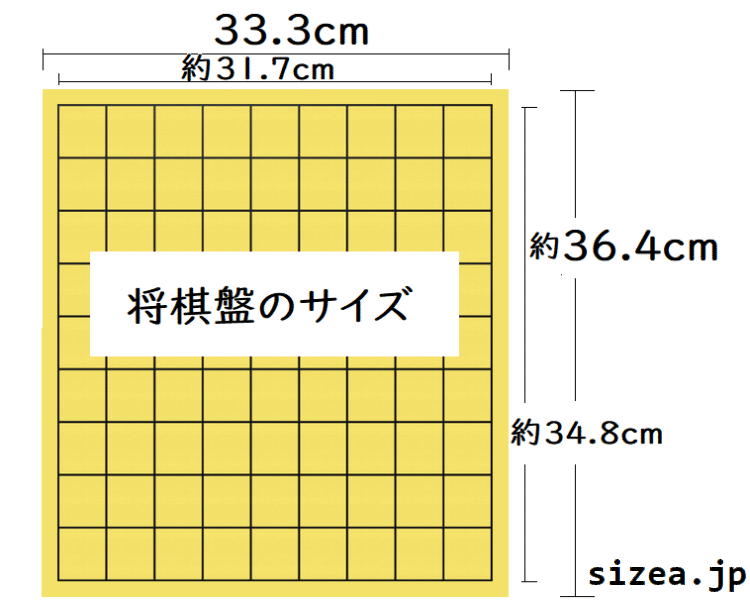 将棋盤のサイズ 縦横の長さと駒の大きさ