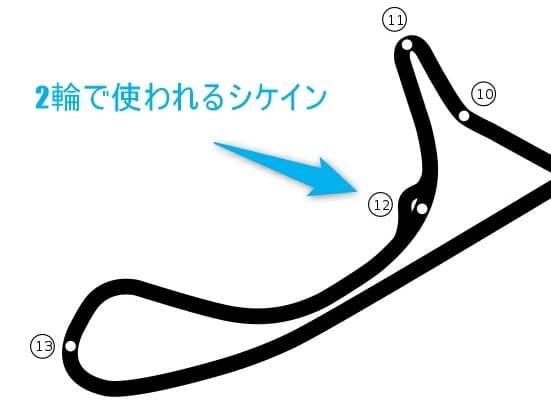 日本のサーキットの長さ | サイズ.jp